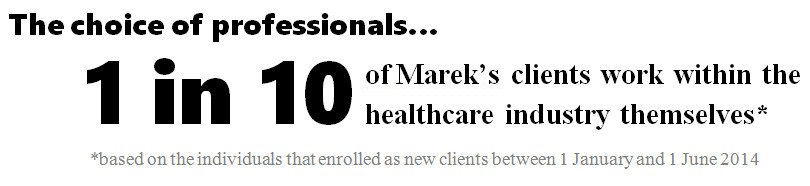 10% of Marek's clients are from the healthcare industry themselves